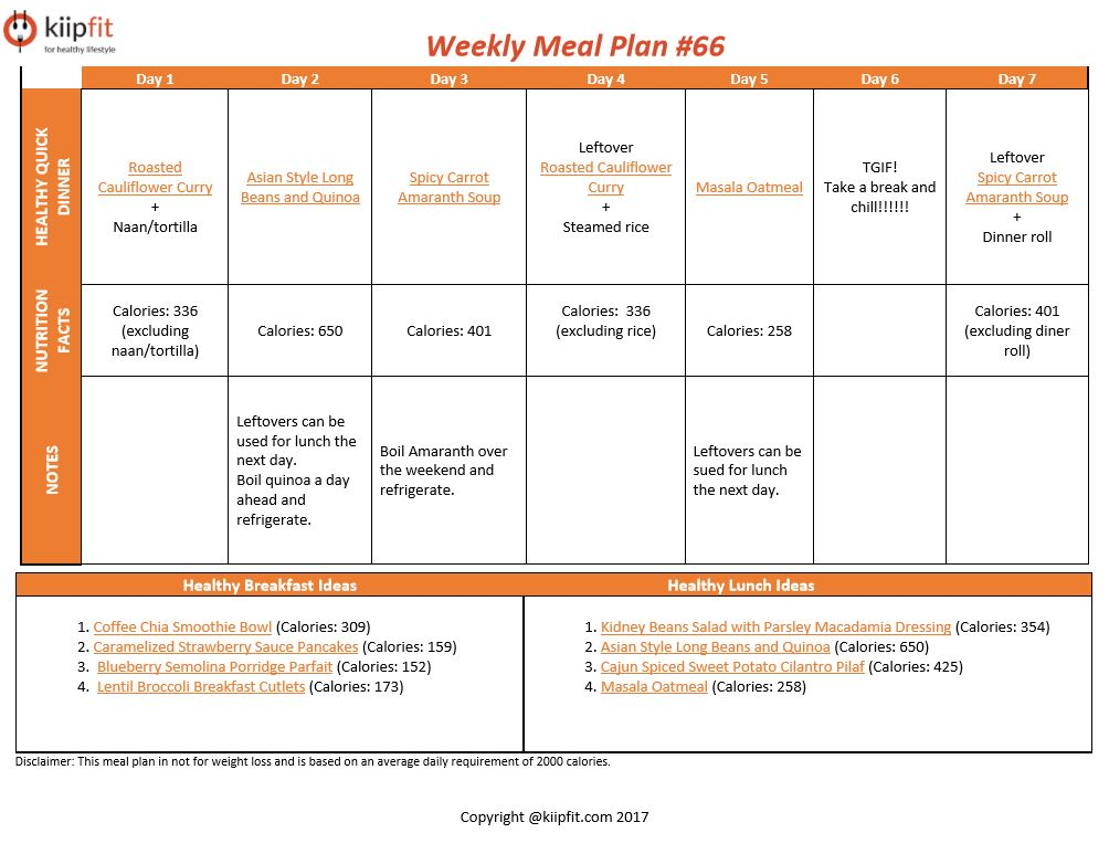 Weekly Meal Plan #66 | healthy vegetarian and vegan recipes | kiipfit.com